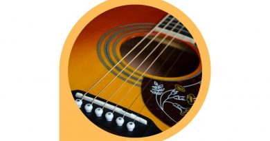 Best Cheap Acoustic Guitar For Beginners MINI